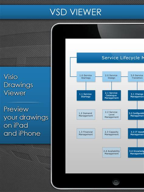 visio file viewer nektony mac tips disk utilities and visio viewer
