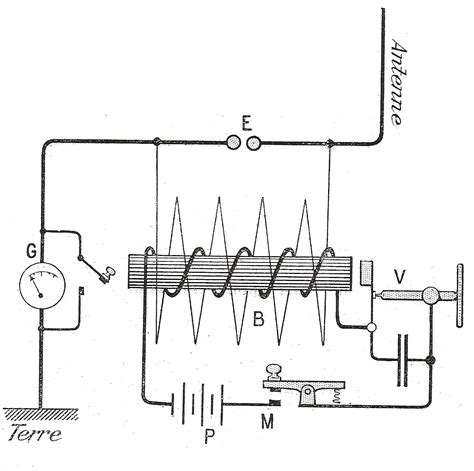 spiral inductors wiki inductor coil wiki 28 images file induction coil cutaway jpg wikimedia commons file