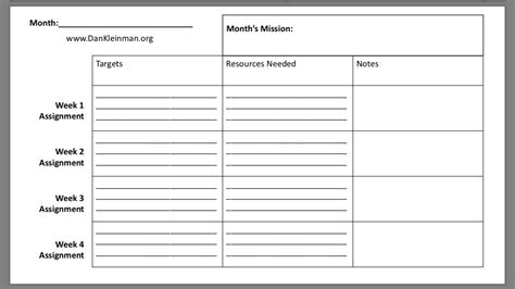 personal strategic plan template a template packet for personal strategic planning dan