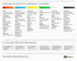 color meanings in different cultures education color