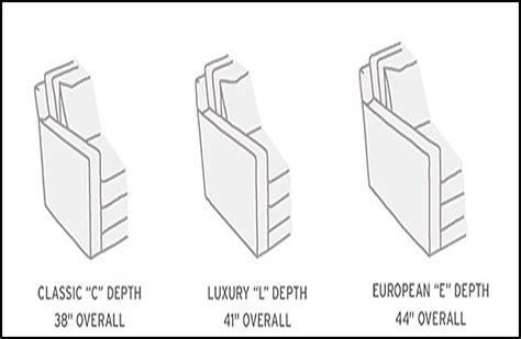 seat depth of design choosing a sofa style and fabric