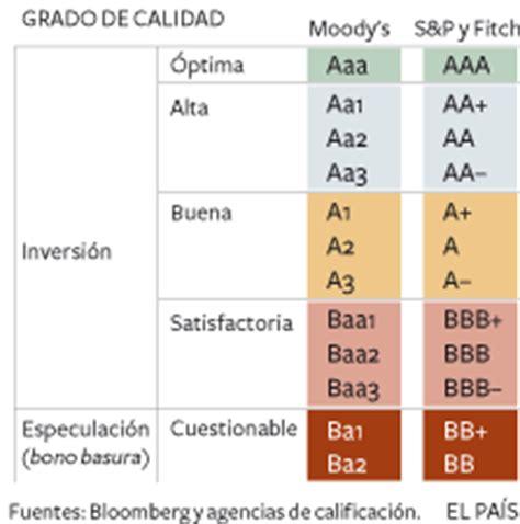 graduatoria banche italiane rating a confronto percentualmente repubblica it