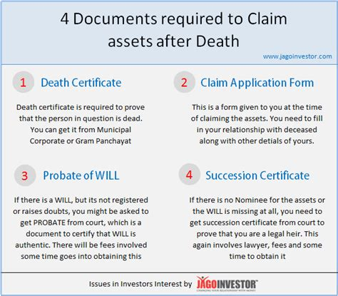 Succession Certificate Letter Administration Claiming Assets After Here Are 4 Important Documents You Need To About