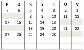 pattern in whole numbers chang s math blog p6 whole numbers pattern modified