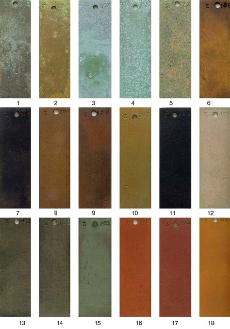 Exterior Paint Charts - metals finish guide ab
