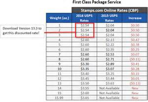 sts blogfirst class package service summary of