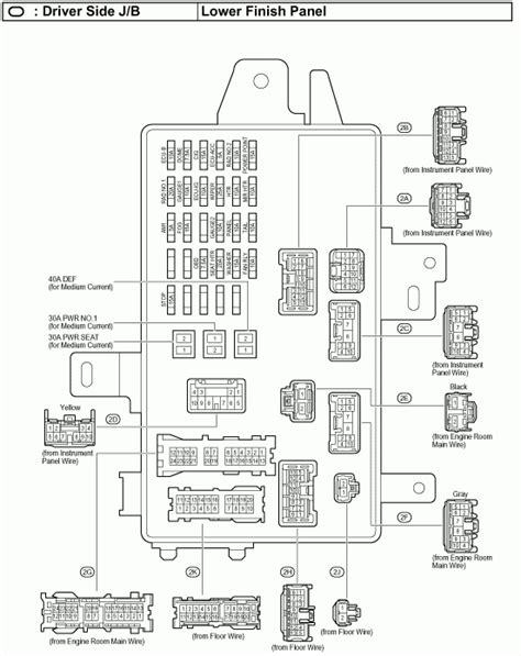 fuse box toyota yaris wiring diagrams