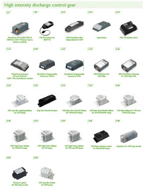 philips capacitor distributors philips capacitor distributors 28 images philips advance hid capacitor 7c160m30ra philips