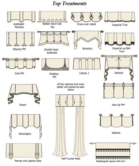Window Treatments Valance Styles Window Treatment Ideas For The Home