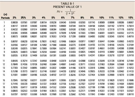 Accounting Table by Accounting T Table Images Frompo