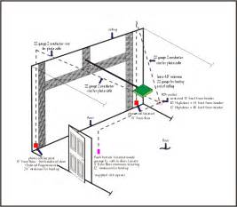 wiring diagram garage door opener wiring diagram craftsman complete schematic circuit of the