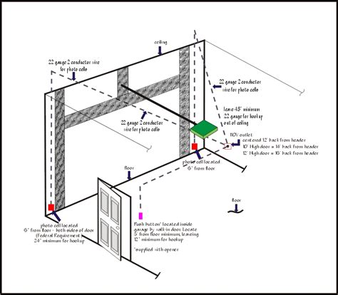 overhead door wiring diagram 28 images commercial