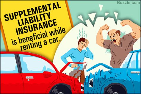 Car Rental Types Of Insurance by Detailed Explanation Of The Various Types Of Rental Car