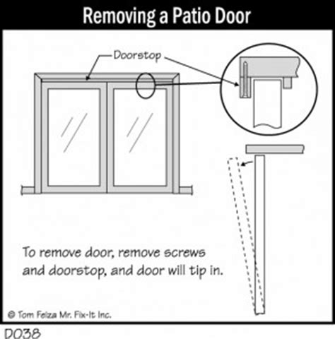 Patio Door Lubricant Patio Door Lubricant Sliding Patio Doors Sliding Door