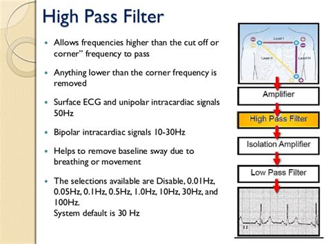 high pass filter digital lifiers filters and digital recording systems