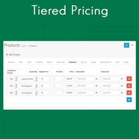 Opencart Tiered Pricing Tiered Pricing Template