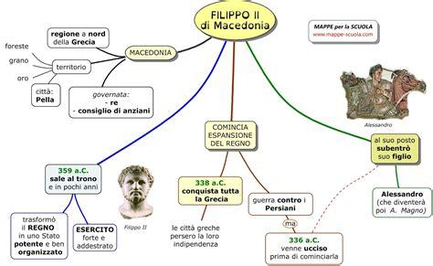 alessandro magno re dei macedoni adotta costumi persiani mappe per la scuola filippo ii di macedonia