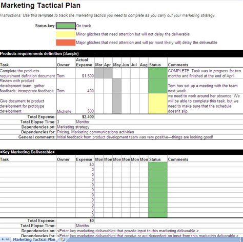 business marketing strategy template woods make business plans exles guide