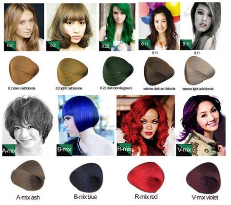 1000 ideas about hair dye brands on pinterest best hair 1000 ideas about hair color names on pinterest shades of