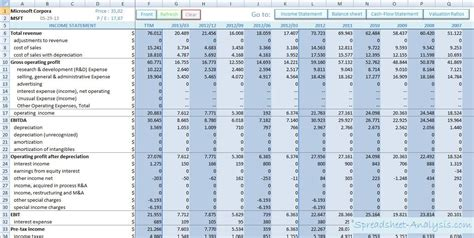 Stock Analysis Spreadsheet by 100 Stock Analysis Excel Template Using Excel To