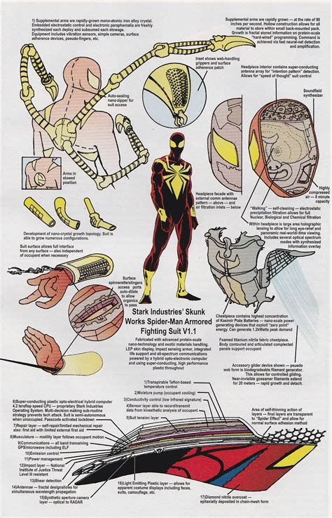 iron suit diagram iron spider armor gallery spider marvel and spider