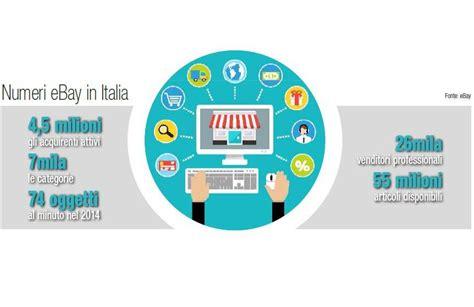 ebay vendita ebay e confcommercio insieme per le pmi up