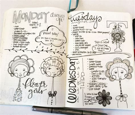 doodle draw journal 17 best images about bujo doodle creative ideas on