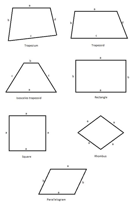 Quadrilaterals Worksheet by Quadrilaterals Free Math Worksheets