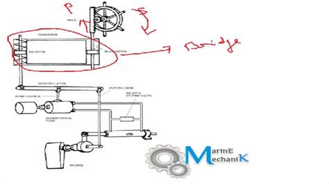 us electric motor wiring diagram wiring diagram
