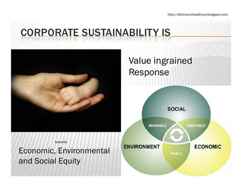 Mba In Sustainability And Environmental Compliance by What Is Corporate Sustainability