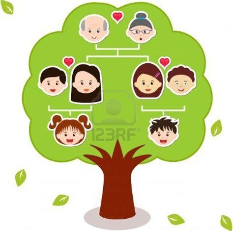 imagenes de la familia para arbol genealogico la familia arbol genealogico