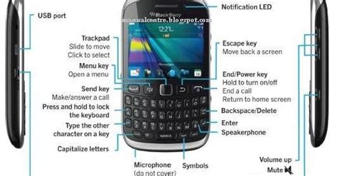 Blackberry Curve 9320 Specifications Disadvantages Price Manual Centre