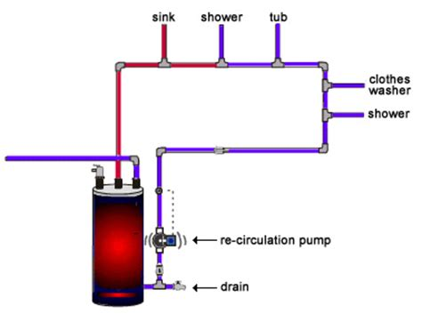 water heater circulating diagram water line schematic get free image about wiring diagram