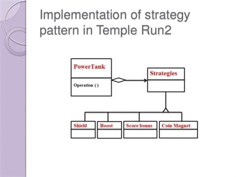 software design pattern definition software design patterns ppt