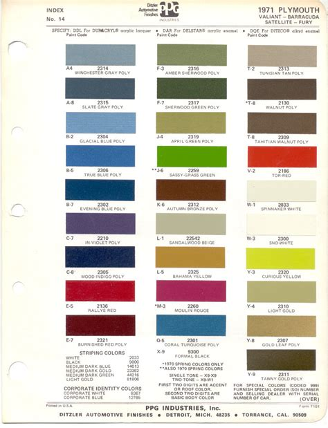 1969 color codes charger paint cross reference autos classic cars reviews