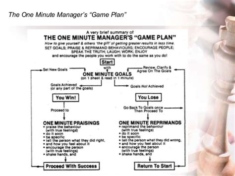 libro the one minute manager the one minute manager
