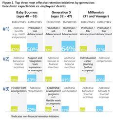 nine themes of college student retention stakeholder analysis exle stakeholders pinterest