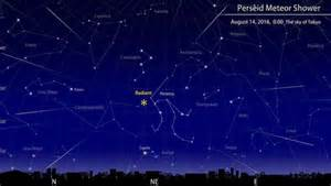 How Can I See The Meteor Shower Tonight by The Perseid Meteor Shower Peaks Tonight How To
