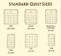 Bed Quilt Size I To Admit I M A Littler Concerned In Regards To The