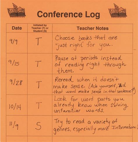 reading conference themes this is a great way to keep up with quick student check in