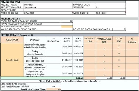 weekly status report template template free download speedy