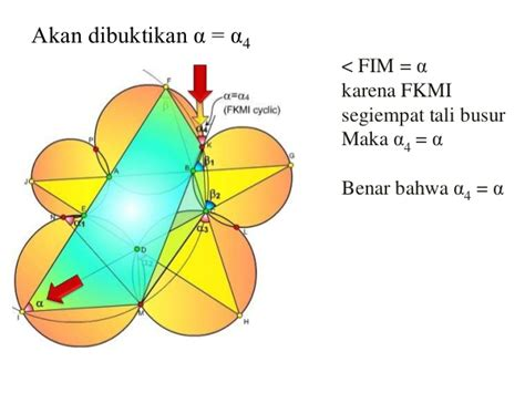 Tali Busur pembuktian teorema lima lingkaran proof of five circles theorem mi