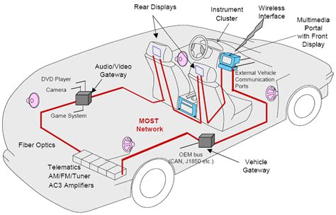 Electric Car Circuit Design Car Design Schematics Wiring Diagram Website