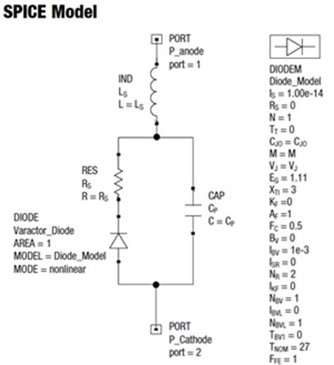 varactor diode spice model