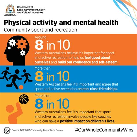 Why Do Thwy Make Recreation Thearapy Part Of Detox by Organised Recreational Activity And Mental Health