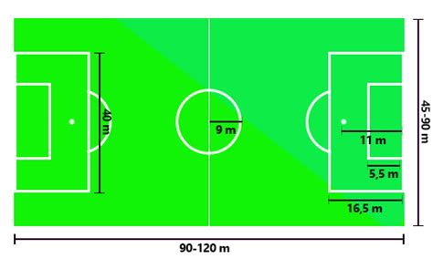 Sal Sepak Bola gambar dan ukuran lapangan olahraga bagian i smansa edu