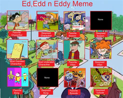 Ed Edd N Eddy Memes - ed edd and eddy memes www imgkid com the image kid has it