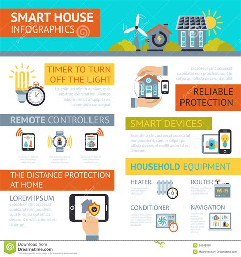 House Rules Home Design by Smart House Infographic Presentation Poster Stock Vector