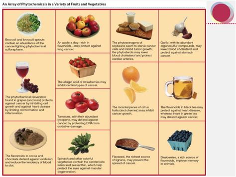 fruit with vitamin d gallery for gt vitamin d foods and fruits