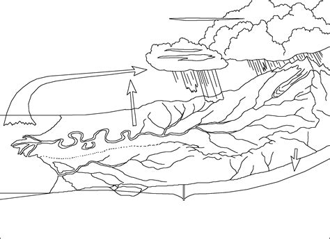 Ater Cycle Diagram Colouring Pages Water Cycle Coloring Page